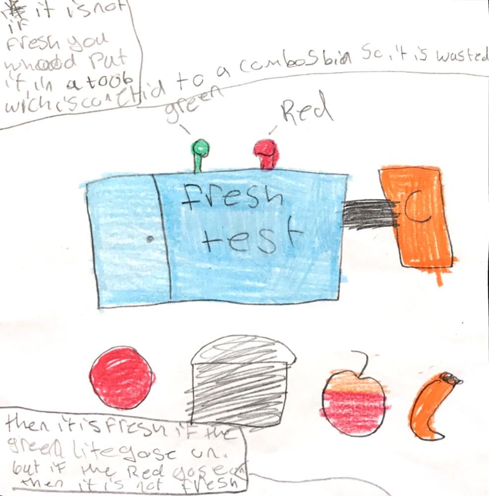 The Fresh test : Little Inventors